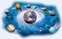 Los Planetas en la Astrología